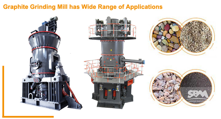 Complete Set Of Graphite Milling Production Line Machinery